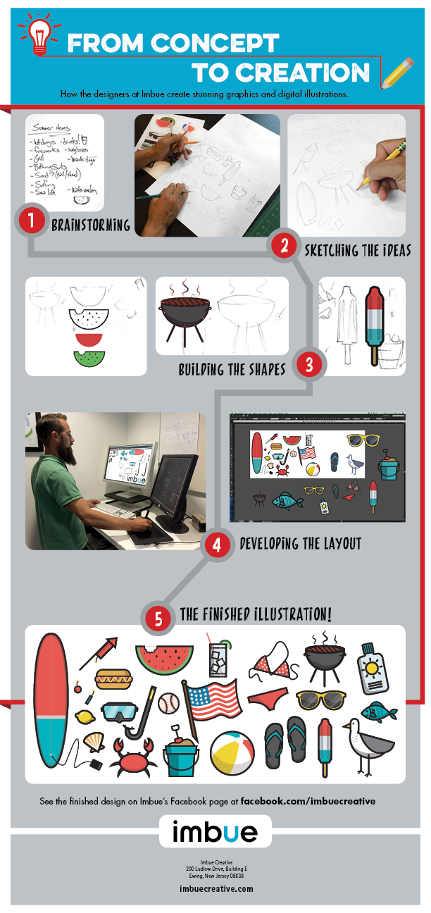 Illustration Process Infographic
