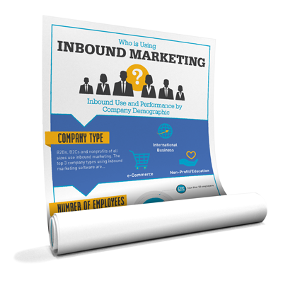 What types of companies use inbound marketing?