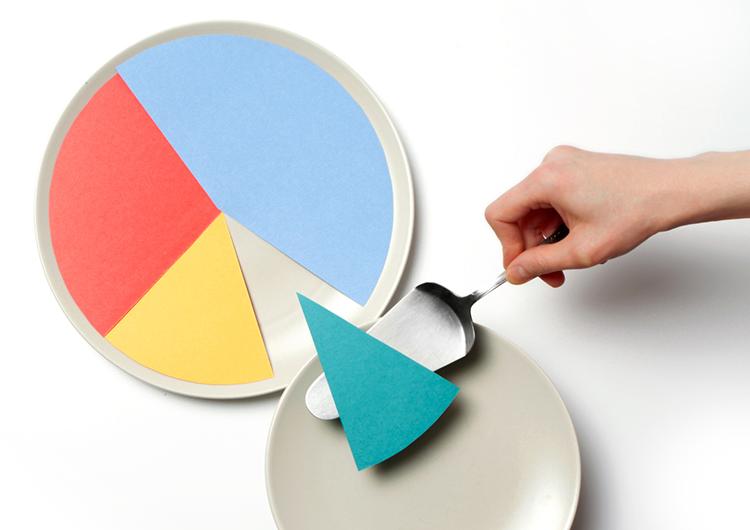 Marketing Budget Pie Chart